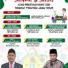 Kepala Kemenag Sampang Apresiasi 7 Siswa Berprestasi di Ajang KSMO Tingkat Jawa Timur
